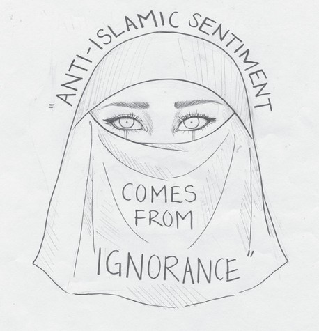 Growing Anti-Islamic Sentiment Negatively Affects Students at CHS