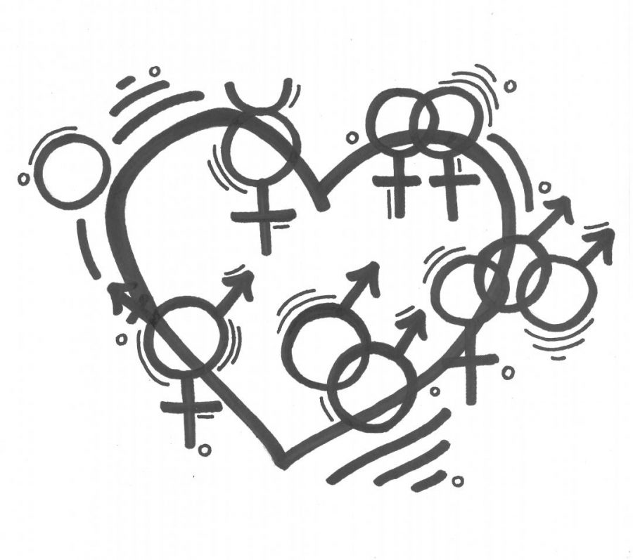 Pronouns+in+your+Zoom+name+are+an+act+of+solidarity