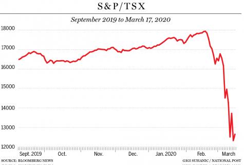 Stock market crash heralding in time of uncertainty