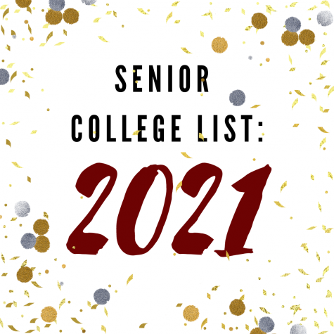 2021 Senior College List